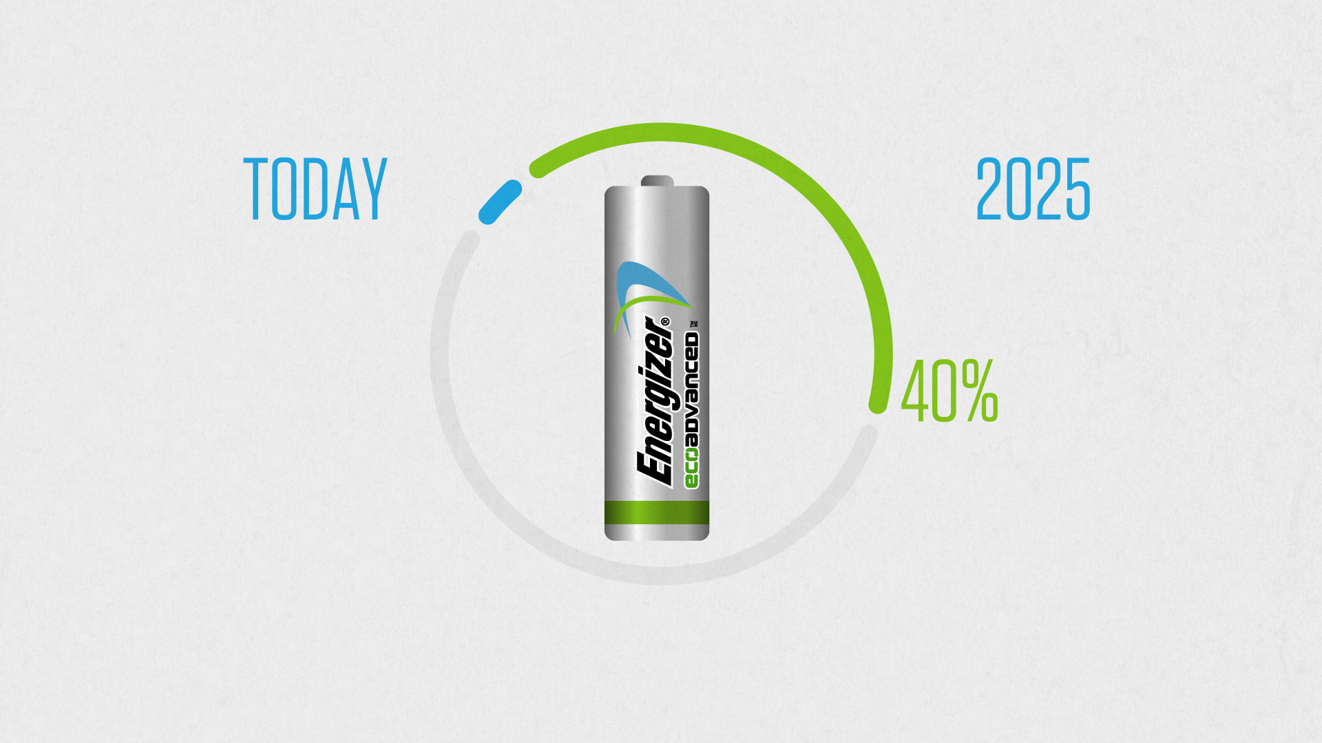 Energizer_Battery_5.8.2015_01713